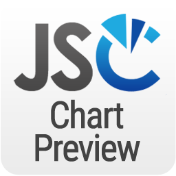 Chart Preview for VSCode | JSCharting